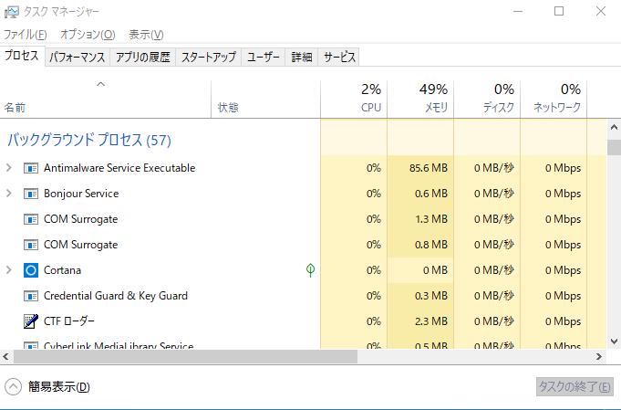 Windows10のタスクマネージャーの画面